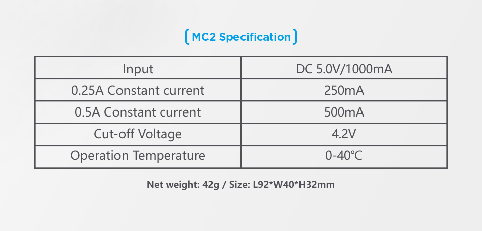 MC2 Specification
